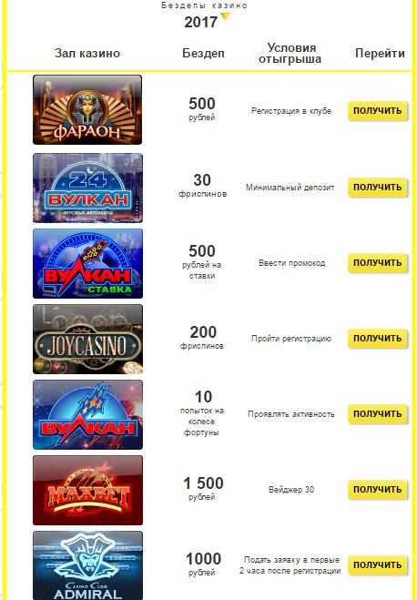 онлайн казино бездепозитные бонусы 2017 год