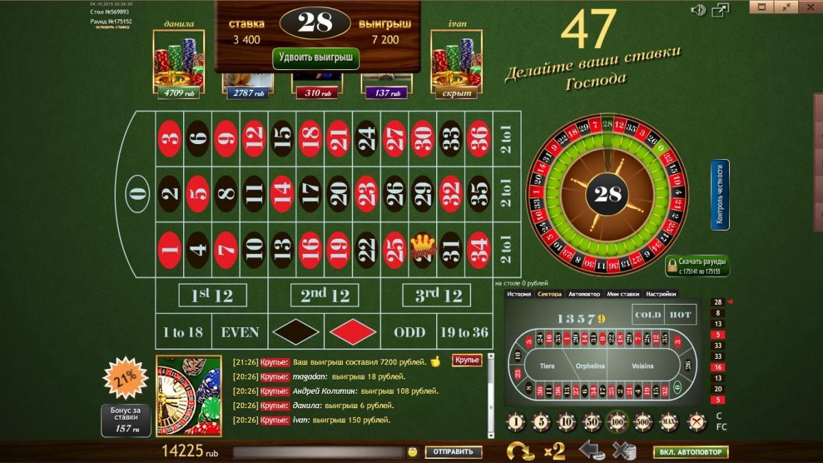 Крупнейшая онлайн рулетка казино аппараты игровые купить в спб